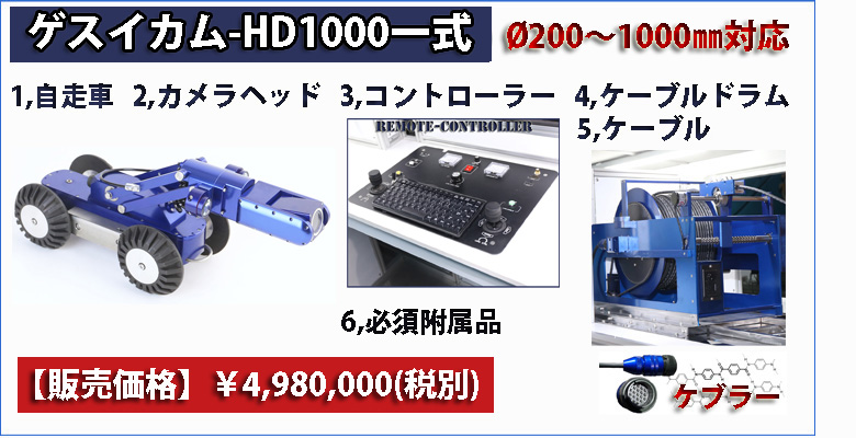ゲスイカム-HD1000システム一式販売価格¥4,980,000