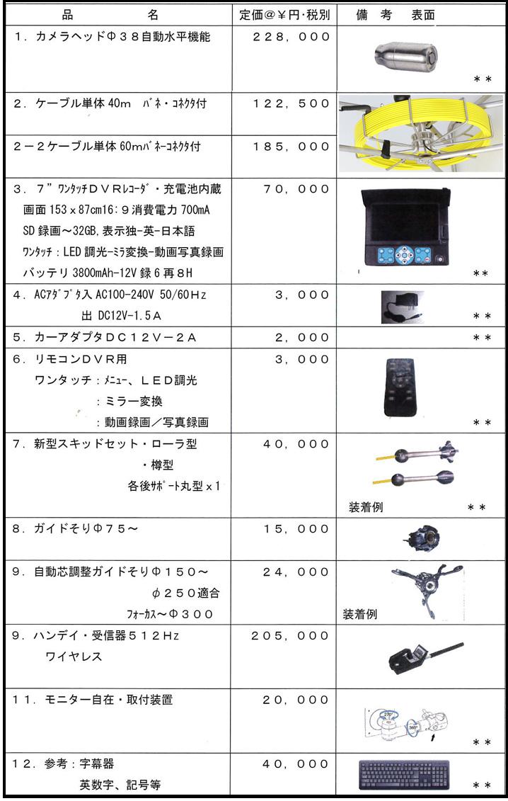 BT300価格表